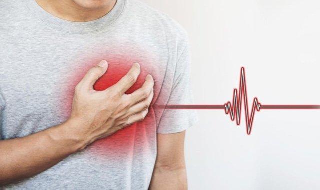 Congestive Heart Failure NCLEX™ Review