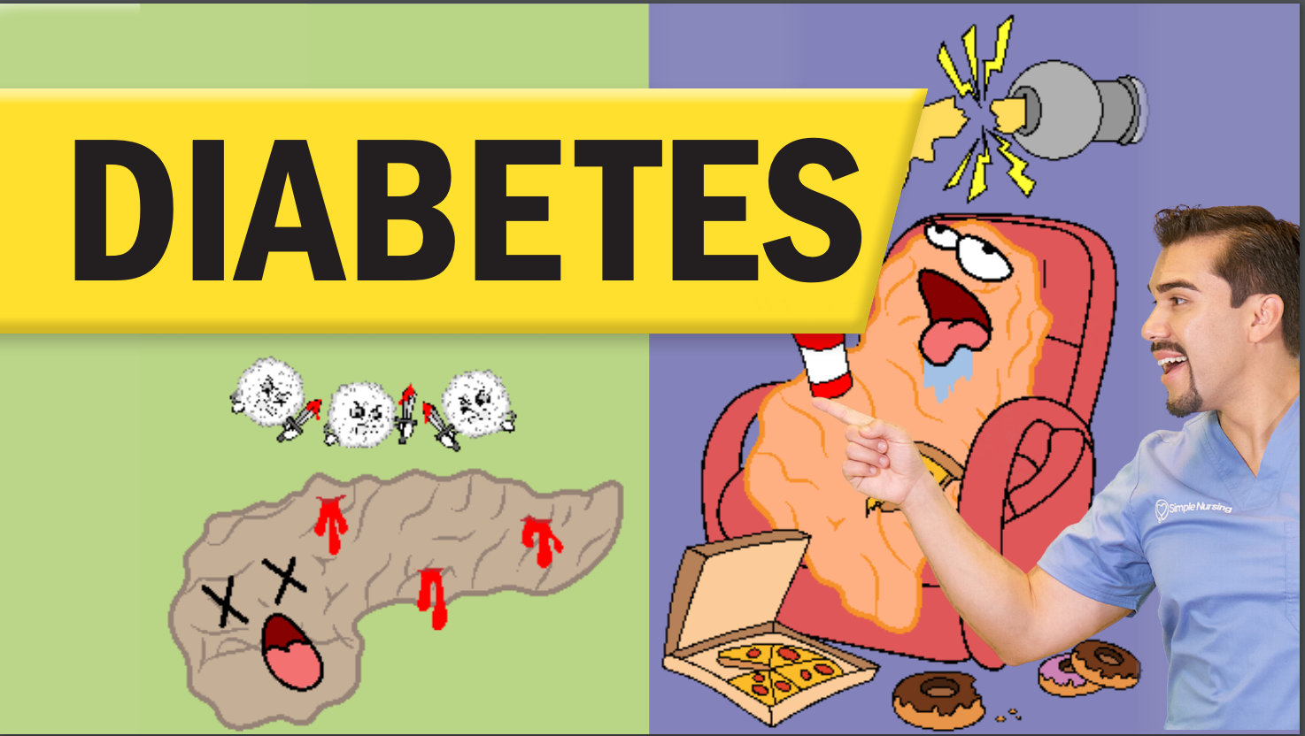 Diabetes NCLEX™ Review