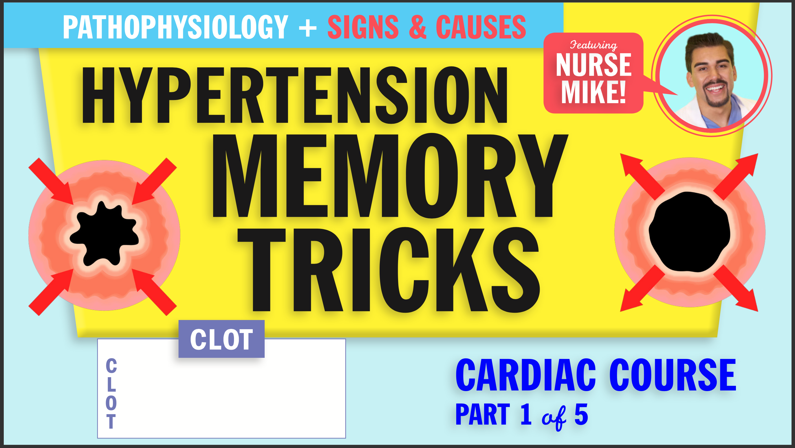 Hypertension NCLEX™ Review